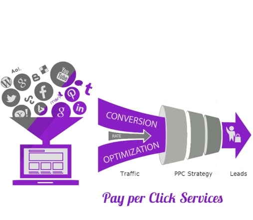 Pay Per Click (PPC) Services in Mumbai